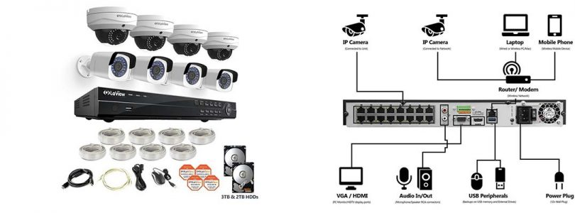LaView 4-Megapixel NVR Security Camera System Review